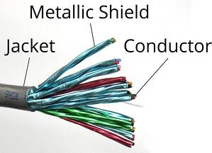 [DIAGRAM_38IU]  Where & When to Use Shielded Cable | Shielded Power Cord Wiring Diagram |  | The JEM Electronics Blog